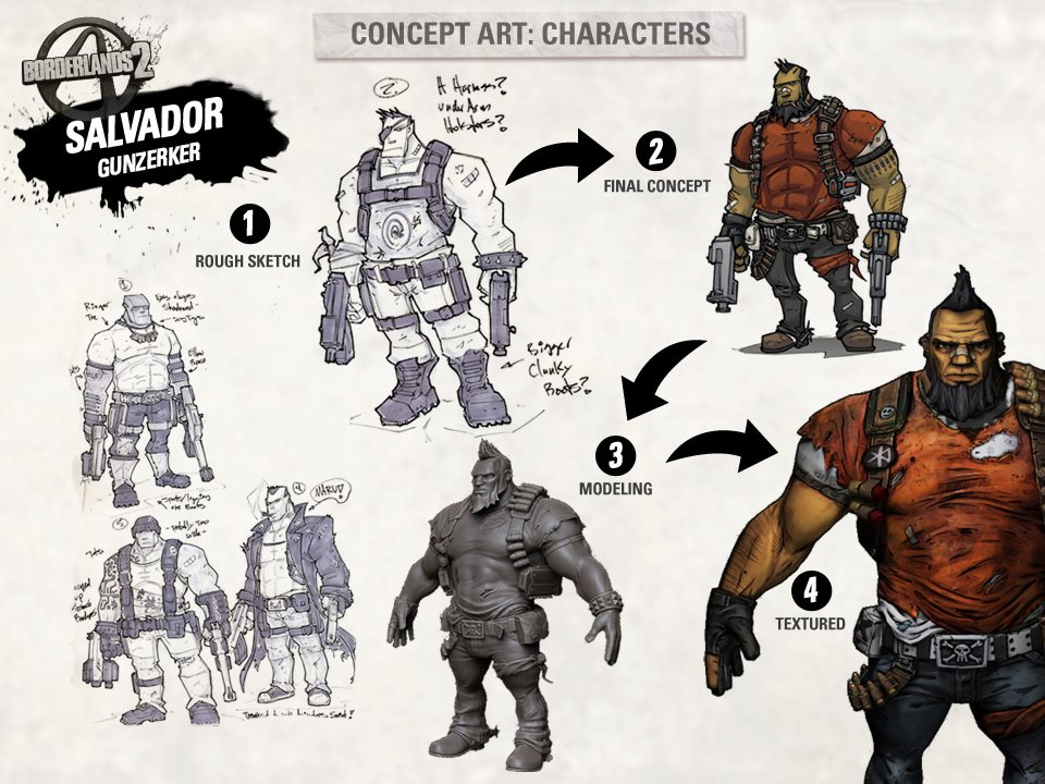 Character Design Masterclass Book Pdf : Gamesphilia wide world gaming